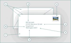 Correct address formats & envelope layouts | New Zealand Post