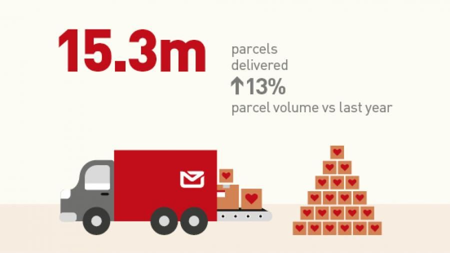 Truck delivery graphic